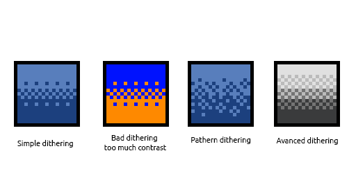 Dithering examples