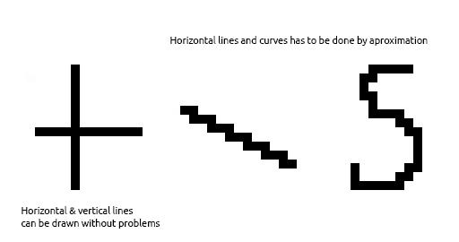 basic pixel art lines