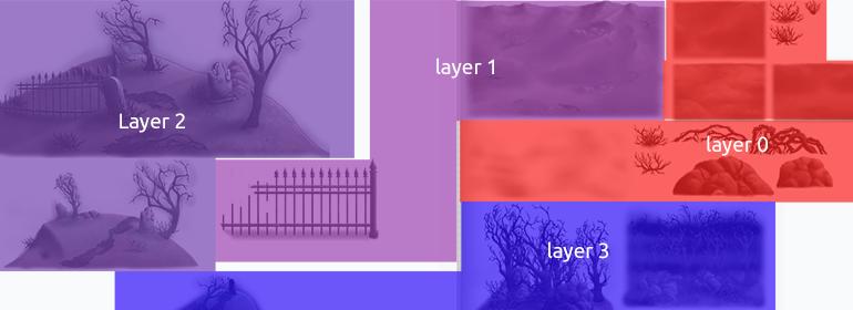 layer distribution