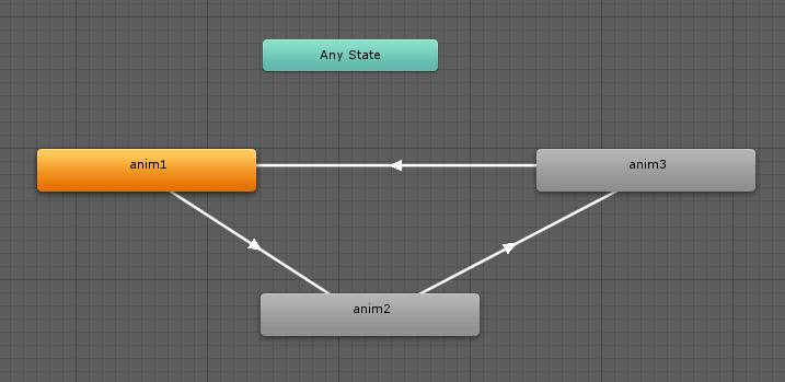 animator state machine